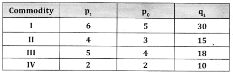 2nd PUC Statistics Question Bank Chapter 2 Index Number - 44