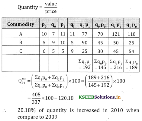 2nd PUC Statistics Question Bank Chapter 2 Index Number - 76