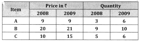 2nd PUC Statistics Question Bank Chapter 2 Index Number - 90
