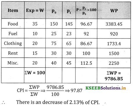2nd PUC Statistics Question Bank Chapter 2 Index Number - 105