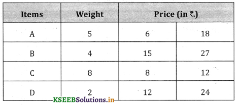 2nd PUC Statistics Question Bank Chapter 2 Index Number - 130