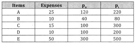2nd PUC Statistics Question Bank Chapter 2 Index Number - 132