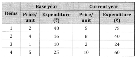 2nd PUC Statistics Question Bank Chapter 2 Index Number - 137