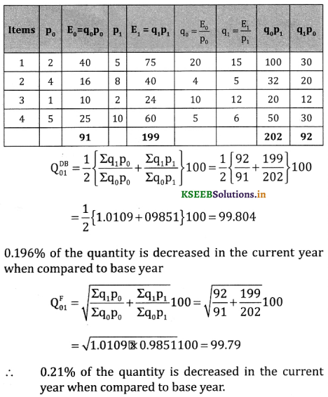 2nd PUC Statistics Question Bank Chapter 2 Index Number - 138