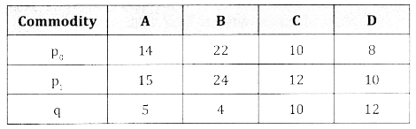 2nd PUC Statistics Question Bank Chapter 2 Index Number - 139