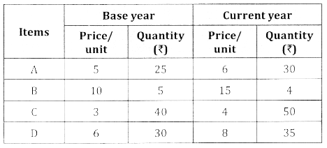 2nd PUC Statistics Question Bank Chapter 2 Index Number - 141
