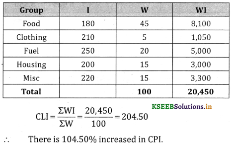 2nd PUC Statistics Question Bank Chapter 2 Index Number - 152