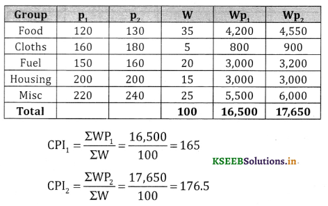 2nd PUC Statistics Question Bank Chapter 2 Index Number - 156