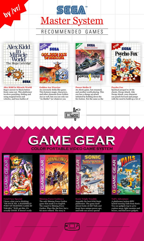 Recommended Master Gear and Game Gear Games