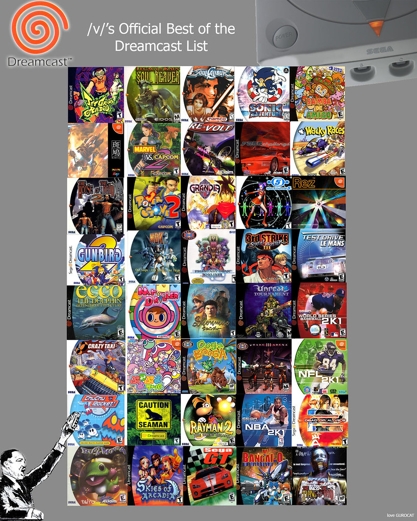 More Recommended Dreamcast Games