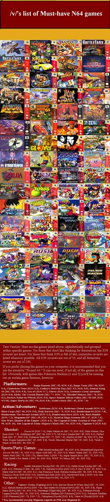 Recommended N64 Games