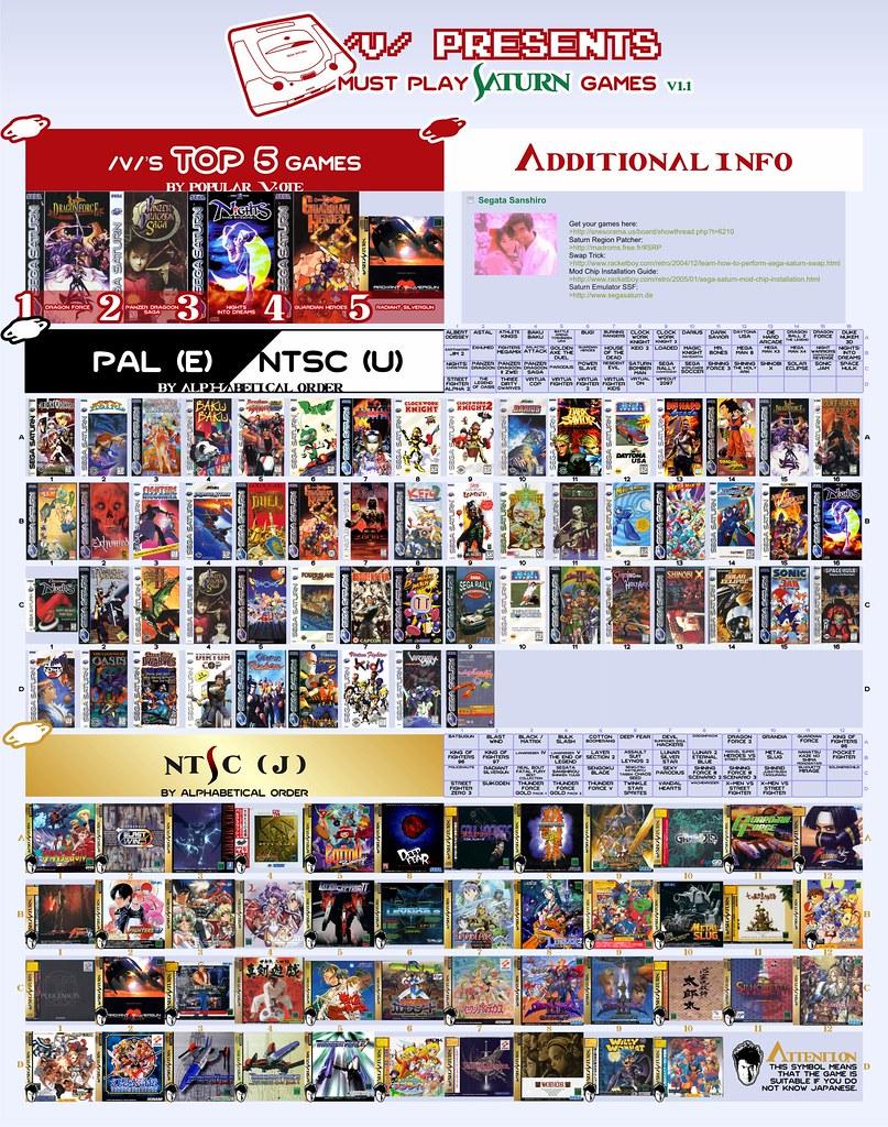 Recommended Sega Saturn Games