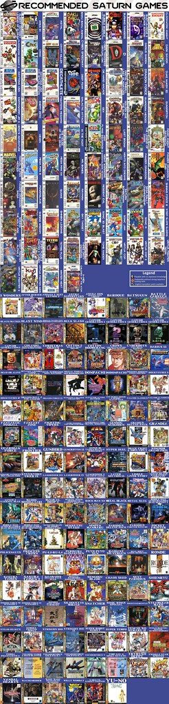 Recommended Japanese Saturn Games