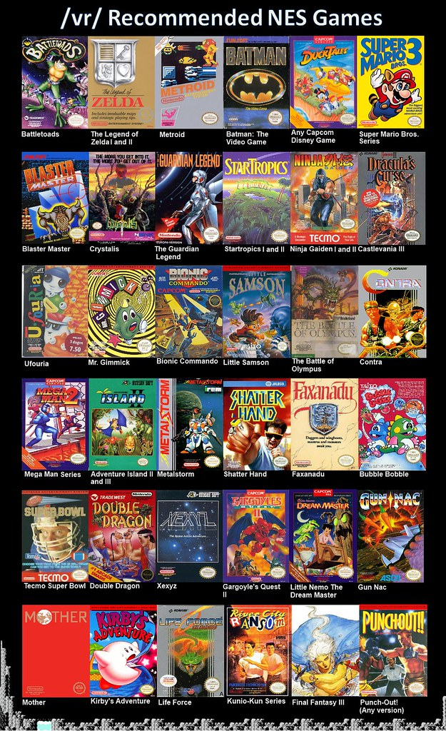 Recommended NES games
