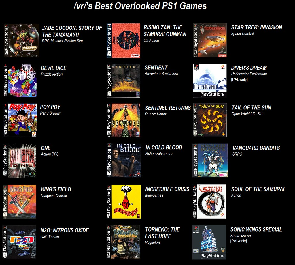 Recommended overlooked Playstation 1 games