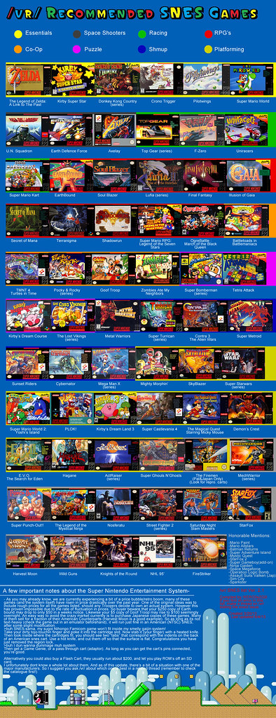 Recommended SNES Games