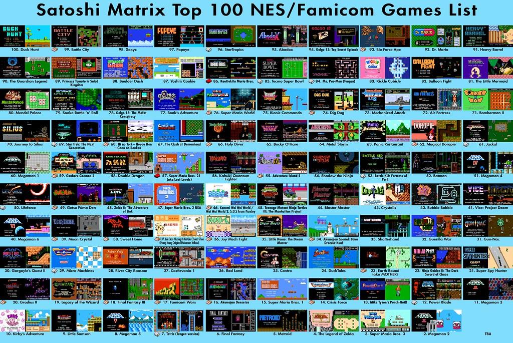 Top 100 NES/Famicom games