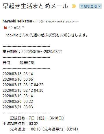 202003222_hayaoki