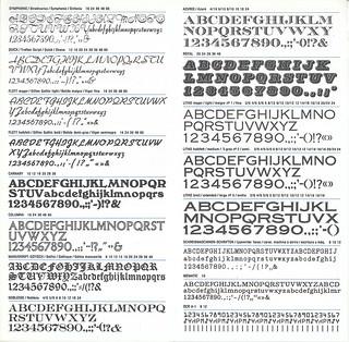 Symphonie, Quick, Flott, Carnaby, Columna, Manuskript-Gotisch, Noblesse, Azuree, Royal (AKA Profil), Litho, Schreibmaschinen-Schriften, Ibematic, OCR A-1