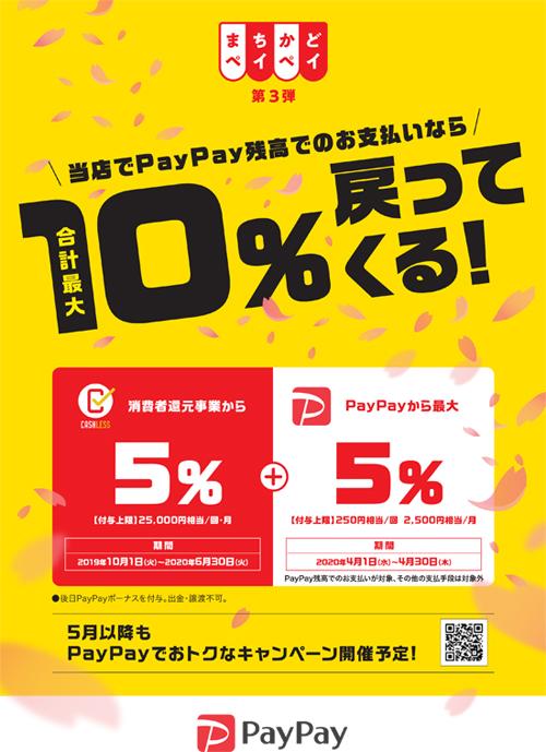 PayPayまちかどキャンペーン 2020年4月 還元率10%