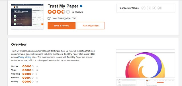 SiteJabber's review on Trustmypaper