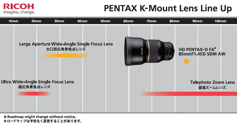 "PENTAX K-mount roadmap updated ""again""!"