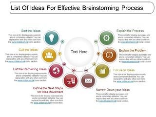 Ideas For Effective Brainstorming Process PPT Slide