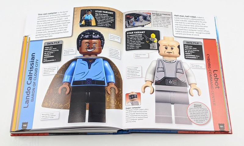 LEGO Star Wars Character Encyclopedia Book Review