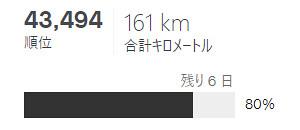 20200325_200km_run