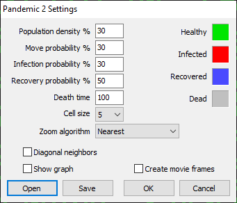 Pandemic Settings