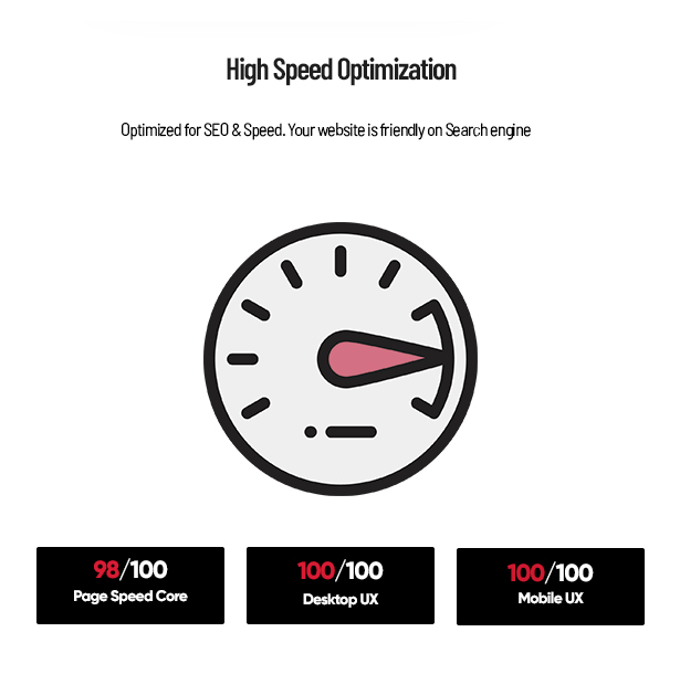 High Speed Optimization & SEO