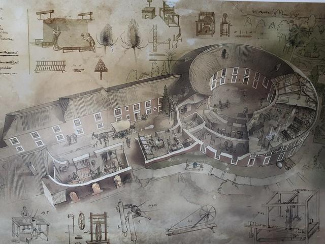 Plano de la Real Fábrica de Paños de Brihuega (Museo de Historia de Brihuega)