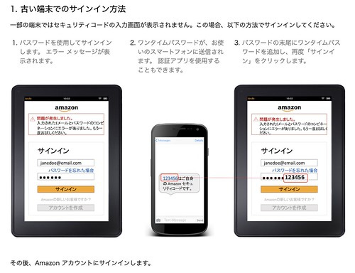 Amazon 2段階認証 2SV