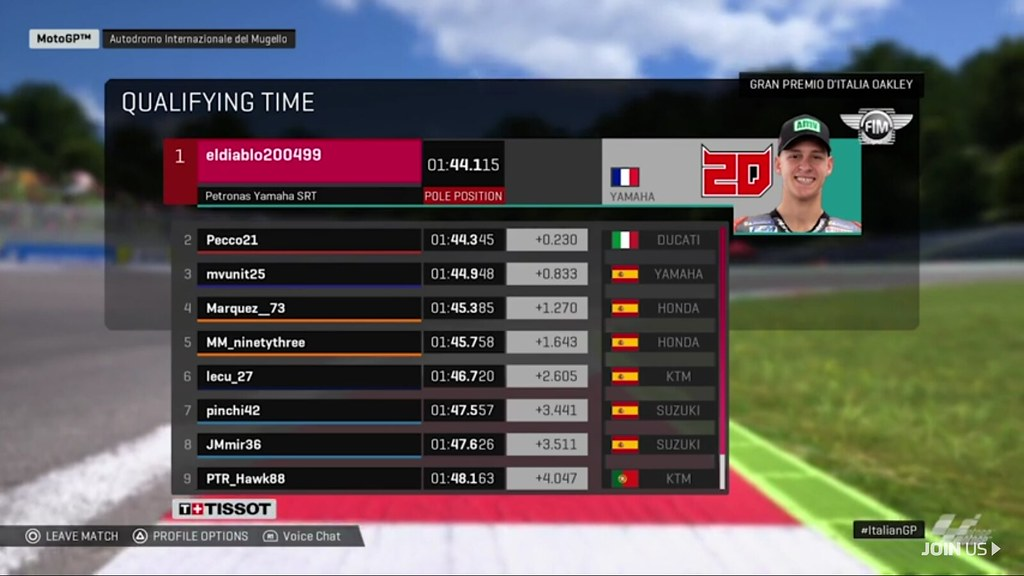 MotoGP Virtual Race Mugello QTT
