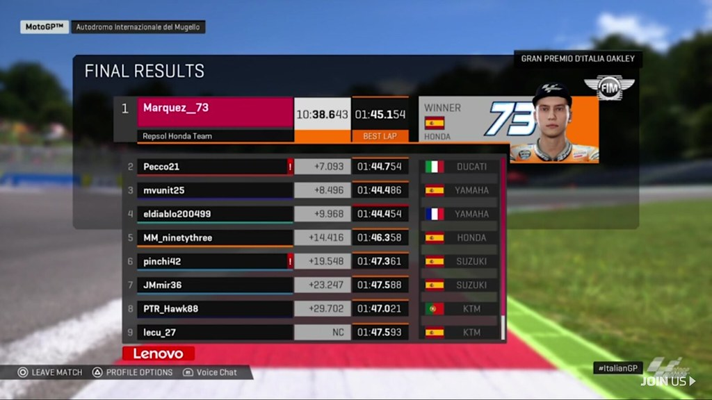MotoGP Virtual Race Mugello Result