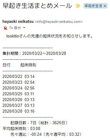 20200329_hayaoki