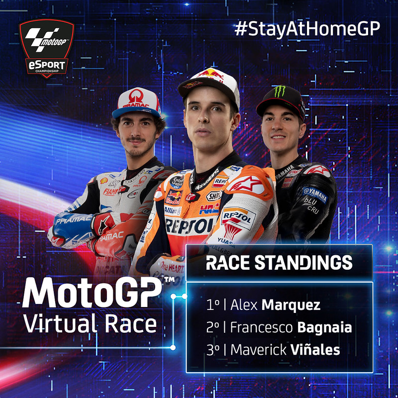 MotoGP Virtual Race Mugello Podium