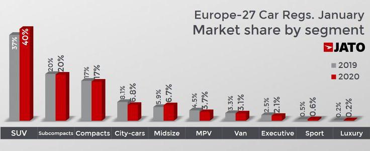 jato-sedans-wagons-hatchbacks-2018-sales-global-5-768x300