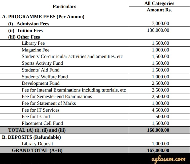 GIPE 2020 Fee Structure