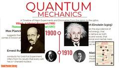 Infographic :Quantum Mechanics