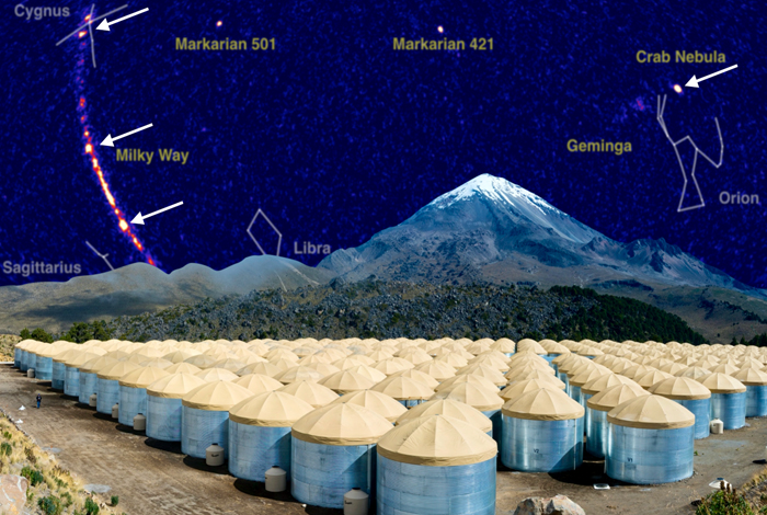 This compound graphic shows a view of the sky in ultra-high energy gamma rays.