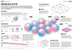 Infographic : Quantum Computing