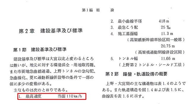 東北新幹線東京大宮間110キロ規制と線形 (12)