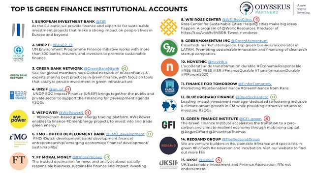 200330 Green Finance Institutional Accounts March_MK_V2