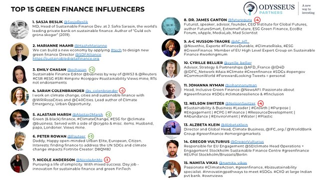 200330_Green Finance Influencers March_MK_V2