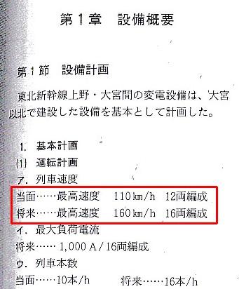 東北新幹線東京大宮間110キロ規制と線形 (7)