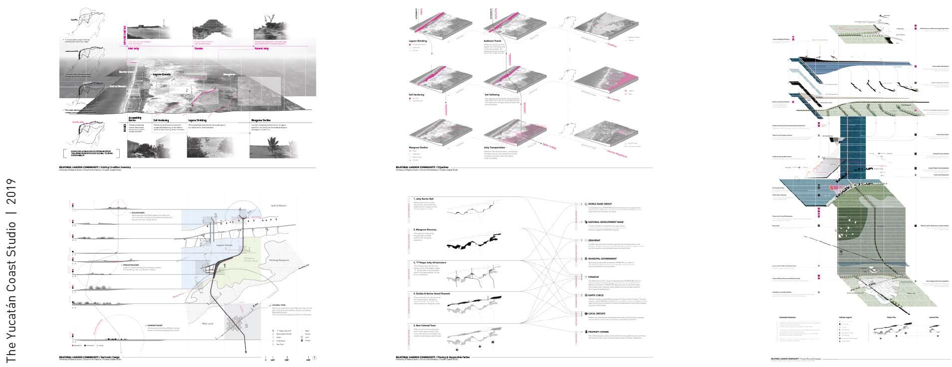 Landscape Architecture Student Work