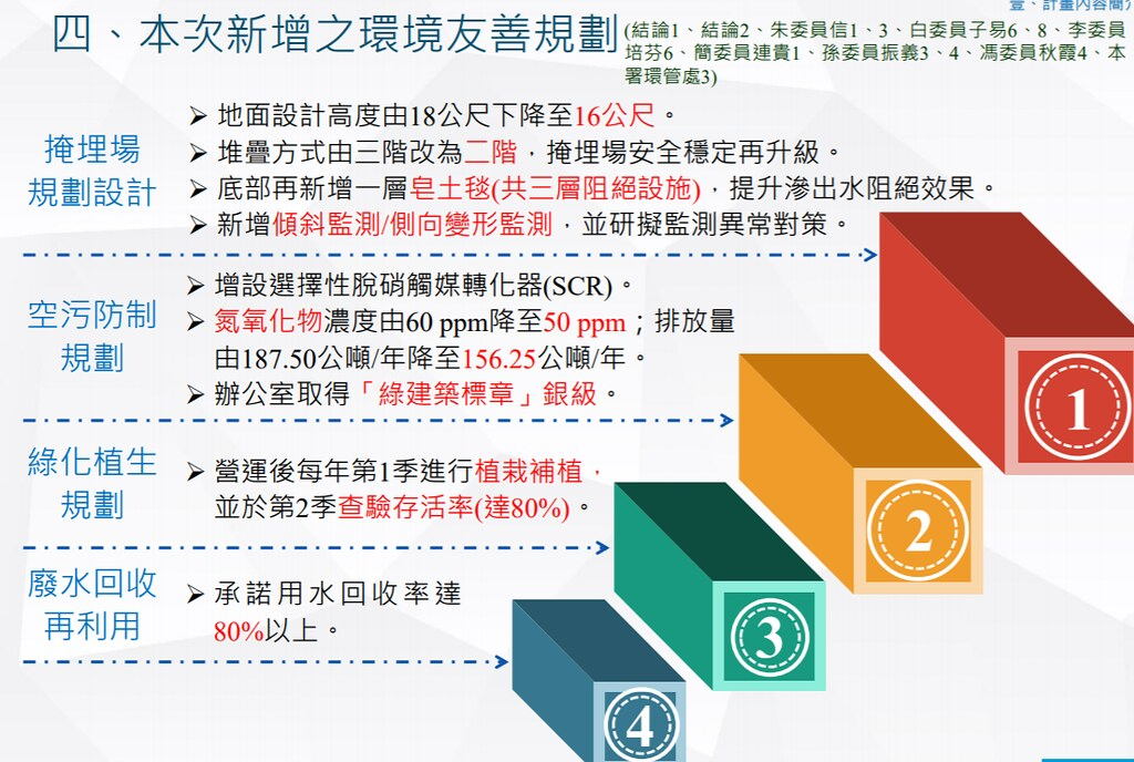 開發單位豐堉資源公司提出多項環境友善對策,力求通過環評審查。取自環評書件