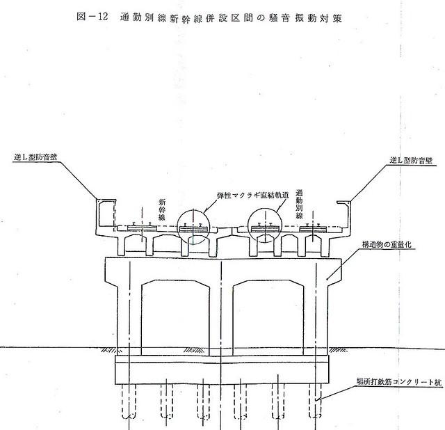 埼京線と東北新幹線の騒音 (6)