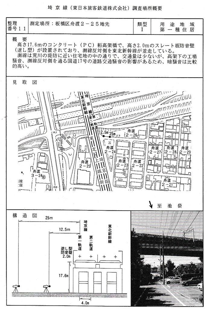 埼京線と東北新幹線の騒音 (9)